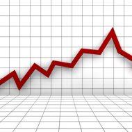 Borsa grafici
