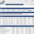 Borsa virtuale accedi