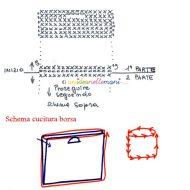 Fettuccia borse schemi